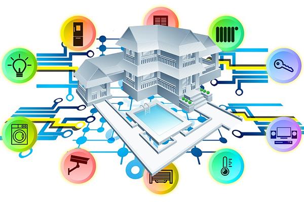 schéma sur la domotique et les liens entre les différents appareils